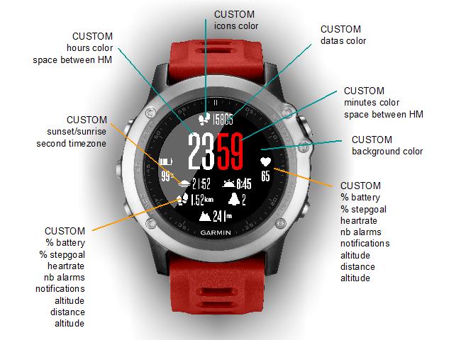 Optimus Watchface For Garmin S Watches